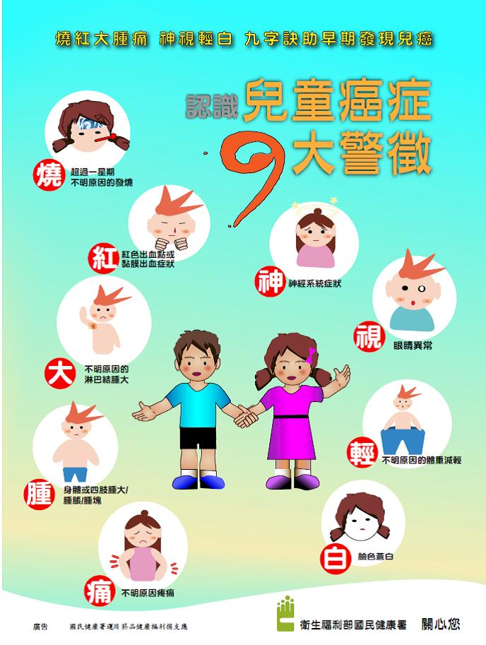 台灣每年500名兒童罹癌 早期發現治療5年存活率達8成