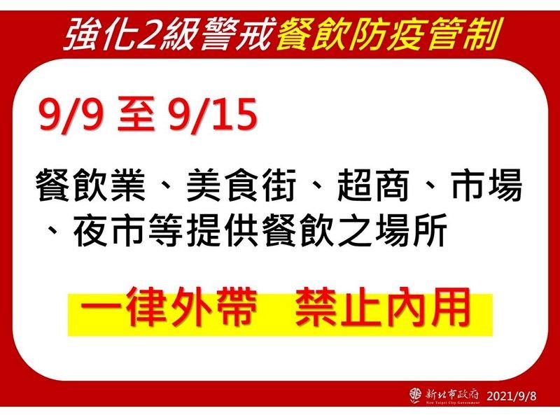 Delta入侵社區 侯友宜:9日起餐飲禁內用一週