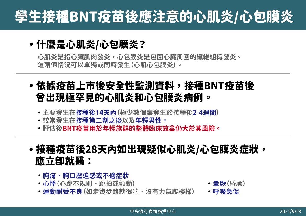 打BNT恐有心肌炎風險 出現五大症狀要立即就醫