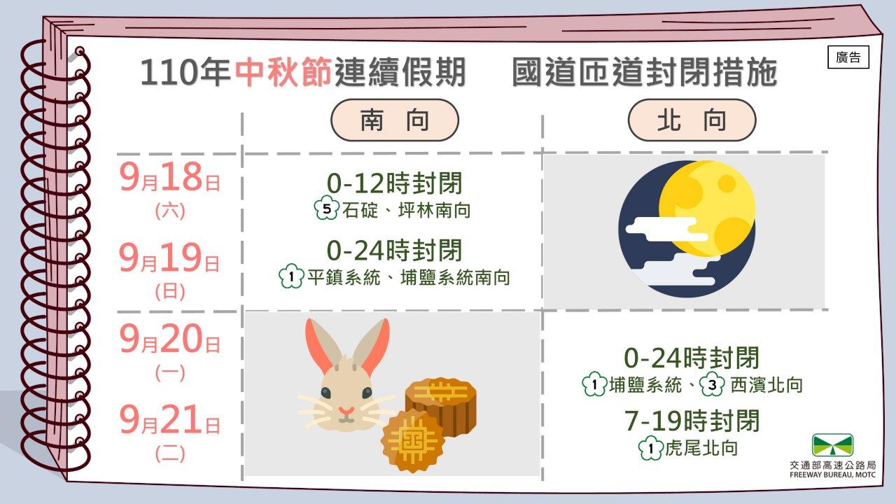 定居臺灣 生活愉快 中秋佳節 獨上西樓賞明月
