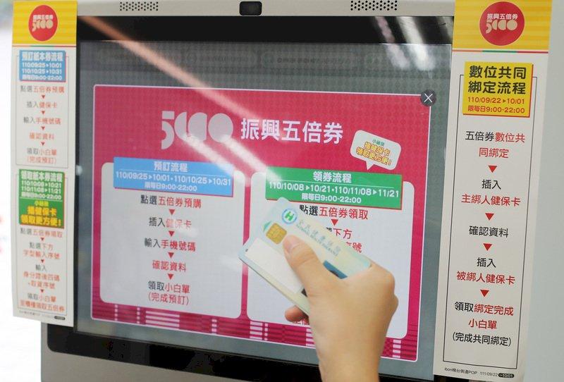 紙本五倍券預約數逼近400萬 超越數位綁定359萬